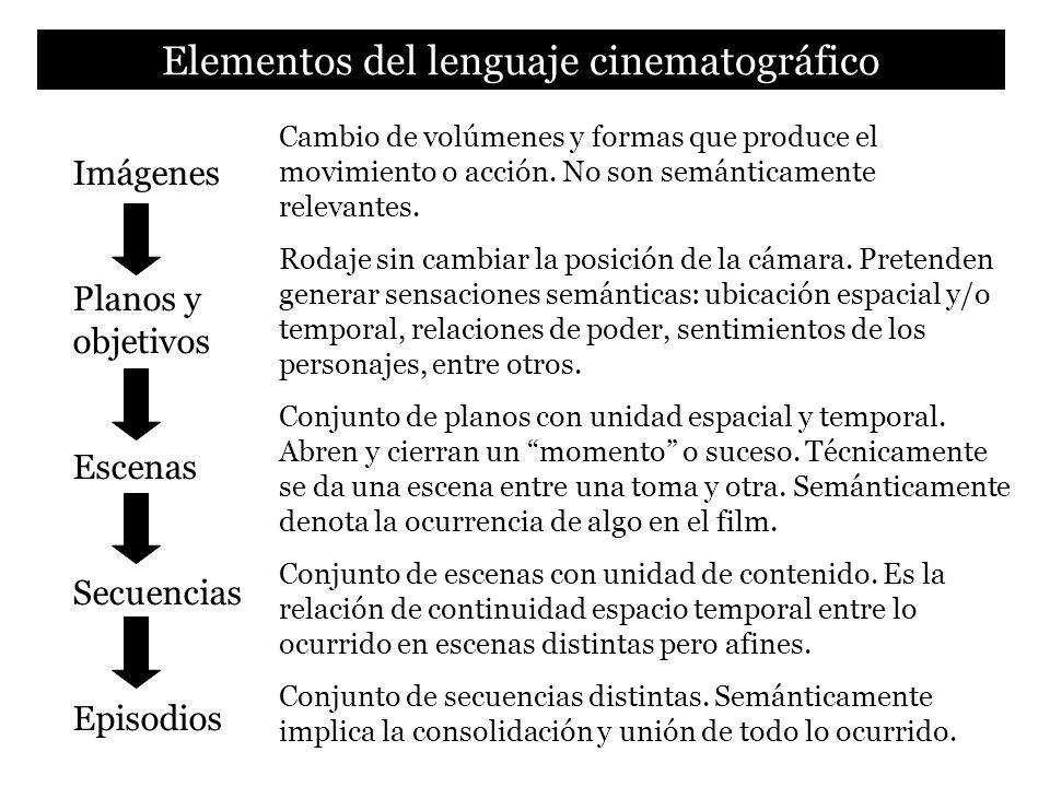Elementos del lenguaje cinematográfico
