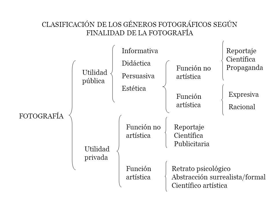 CLASIFICACIÓN DE LOS GÉNEROS FOTOGRÁFICOS SEGÚN FINALIDAD DE LA FOTOGRAFÍA