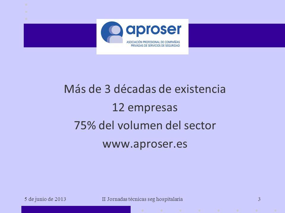 Más de 3 décadas de existencia 12 empresas 75% del volumen del sector