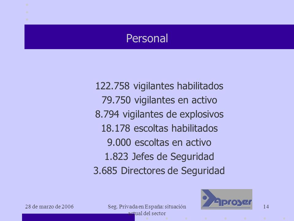 Personal 122.758 vigilantes habilitados 79.750 vigilantes en activo