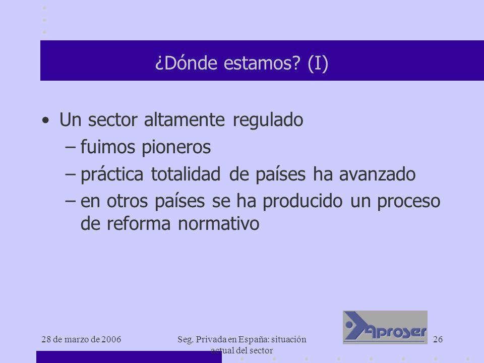 Seg. Privada en España: situación actual del sector