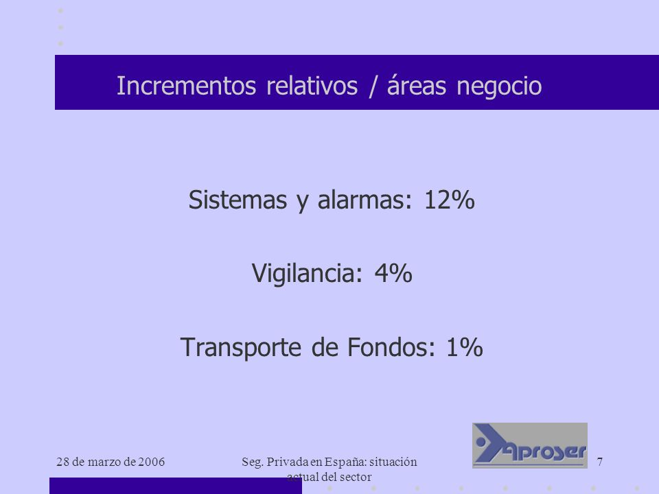 Incrementos relativos / áreas negocio