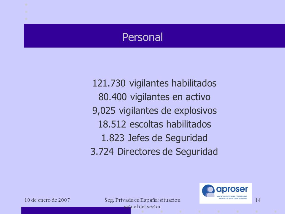 Personal 121.730 vigilantes habilitados 80.400 vigilantes en activo