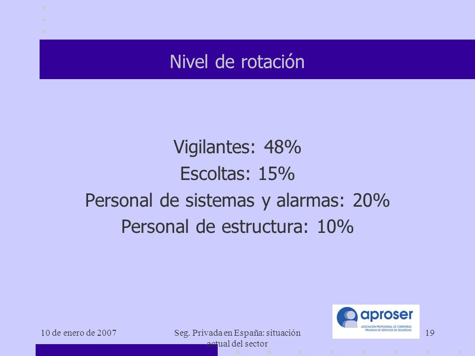 Personal de sistemas y alarmas: 20% Personal de estructura: 10%