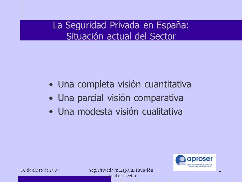 La Seguridad Privada en España: Situación actual del Sector
