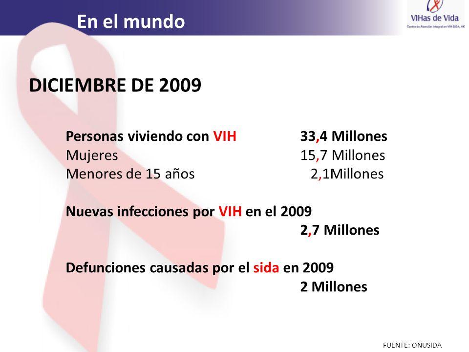 En el mundo DICIEMBRE DE 2009 Personas viviendo con VIH 33,4 Millones