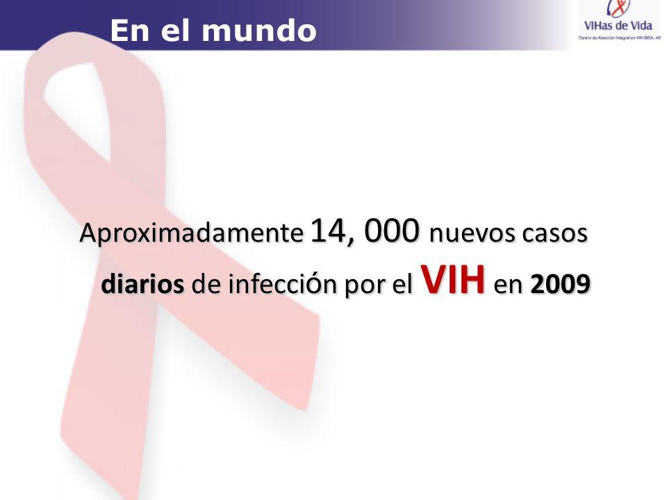 En el mundo Aproximadamente 14, 000 nuevos casos diarios de infección por el VIH en 2009