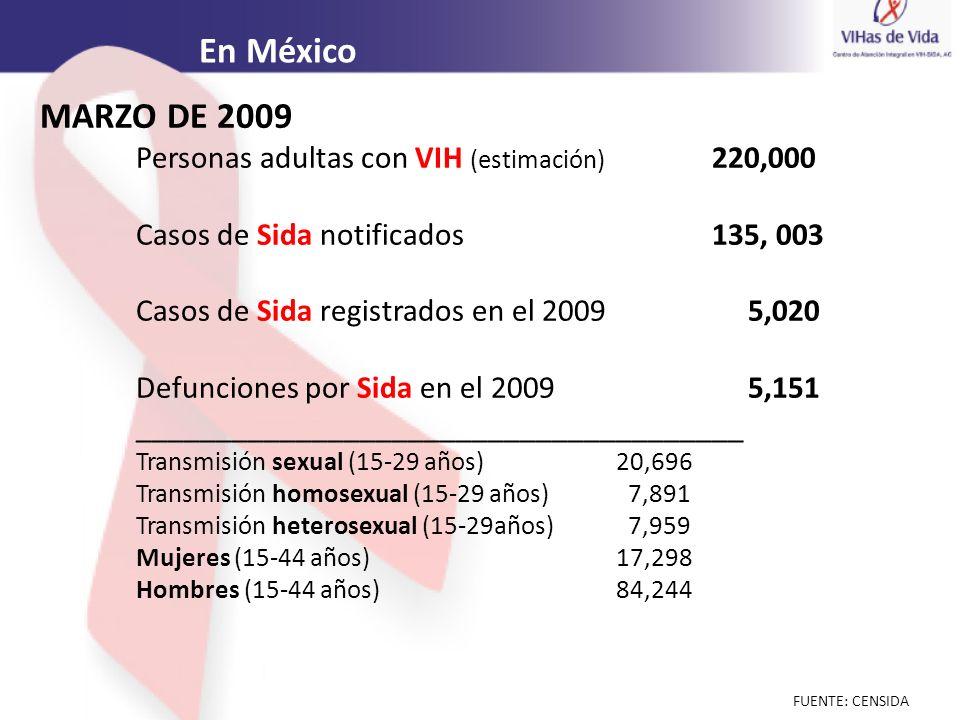 En México MARZO DE 2009 Personas adultas con VIH (estimación) 220,000