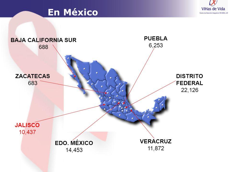 En México ZACATECAS 683 PUEBLA 6,253 DISTRITO FEDERAL 22,126 JALISCO