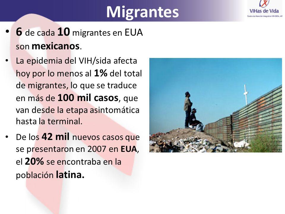 Migrantes 6 de cada 10 migrantes en EUA son mexicanos.