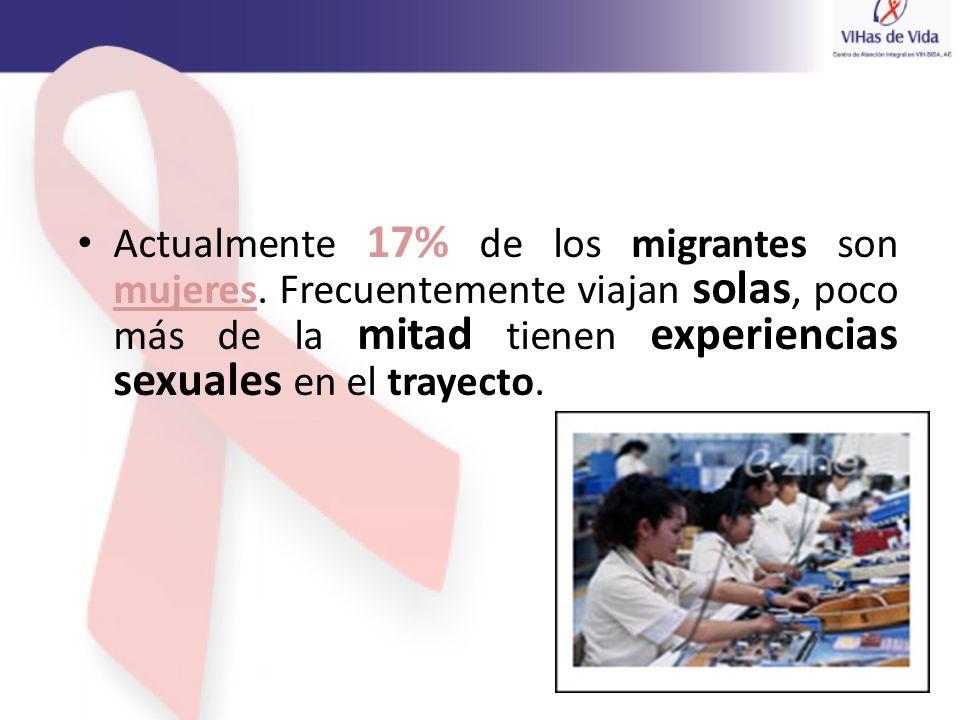 Actualmente 17% de los migrantes son mujeres