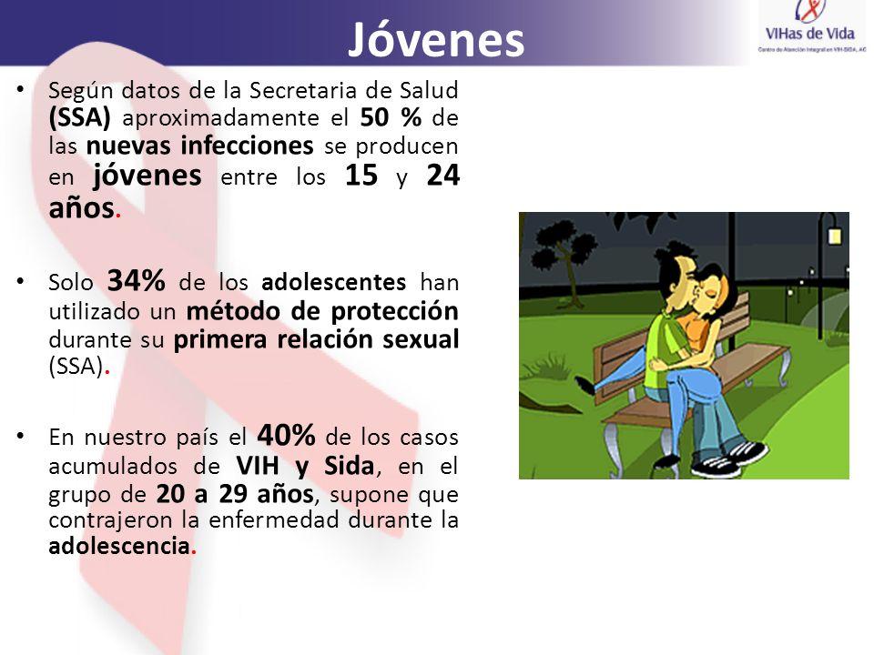 Jóvenes Según datos de la Secretaria de Salud (SSA) aproximadamente el 50 % de las nuevas infecciones se producen en jóvenes entre los 15 y 24 años.