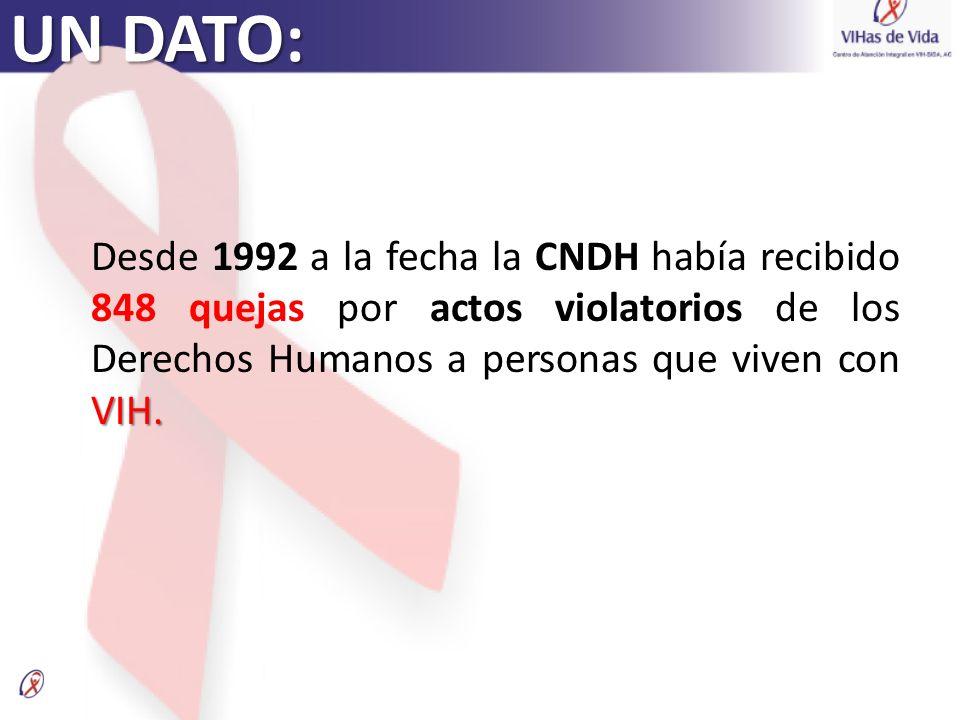 UN DATO:Desde 1992 a la fecha la CNDH había recibido 848 quejas por actos violatorios de los Derechos Humanos a personas que viven con VIH.
