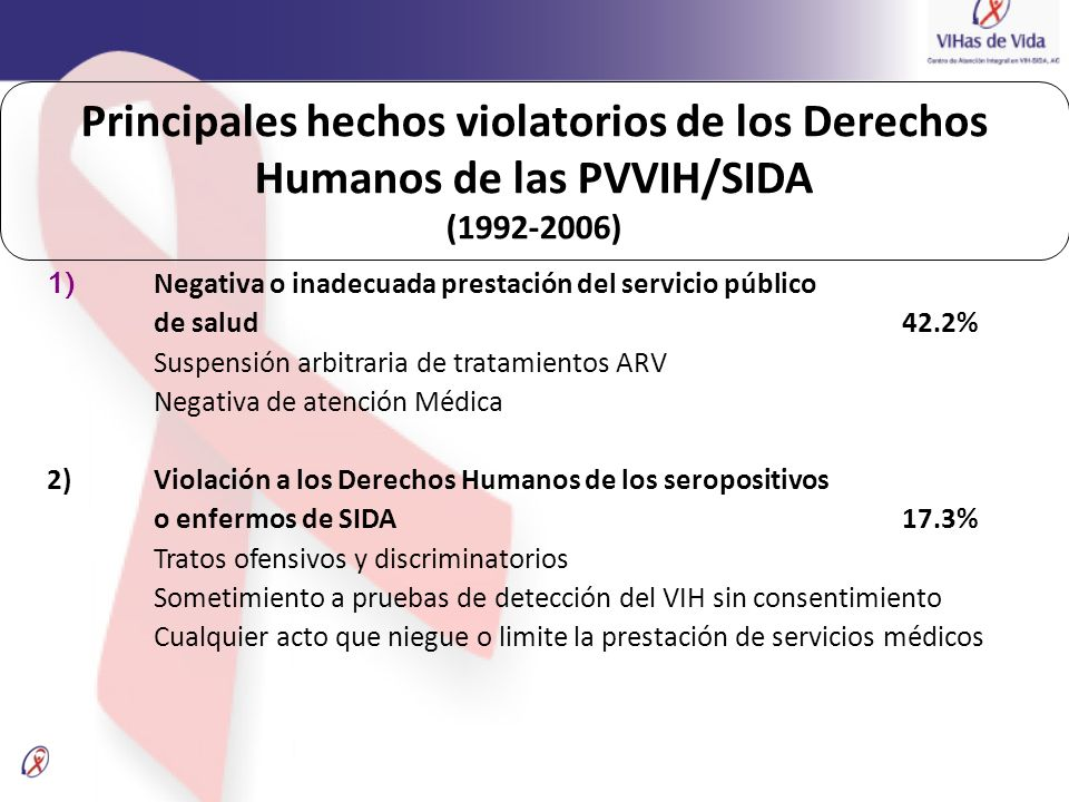 Principales hechos violatorios de los Derechos Humanos de las PVVIH/SIDA (1992-2006)
