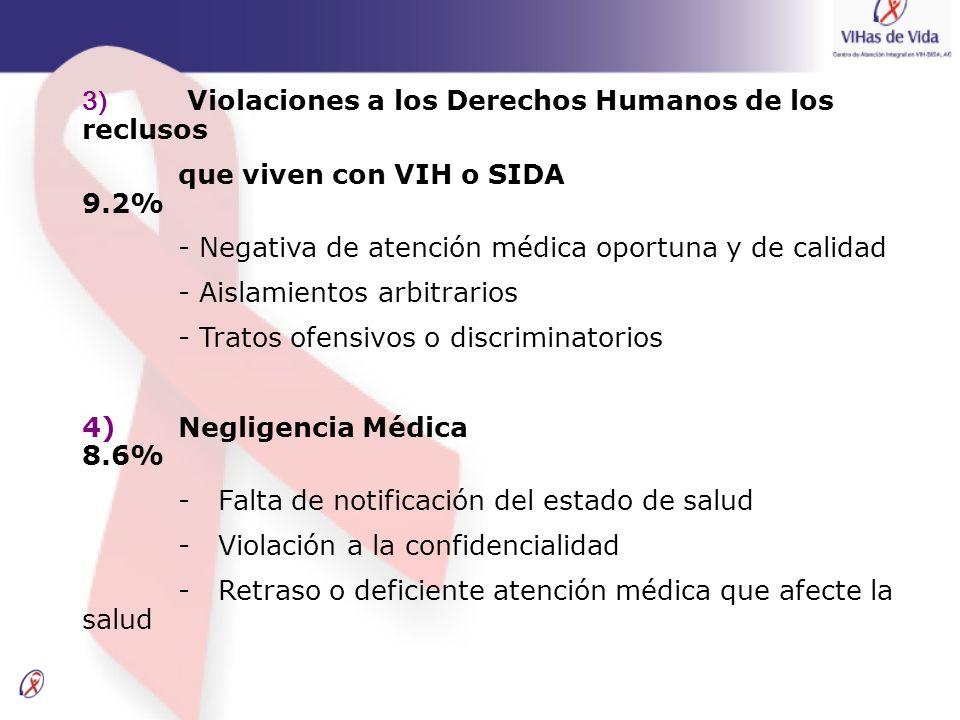 3) Violaciones a los Derechos Humanos de los reclusos