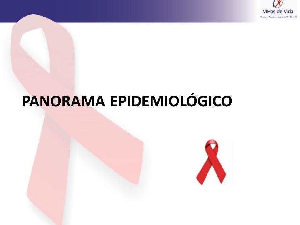 PANORAMA EPIDEMIOLÓGICO