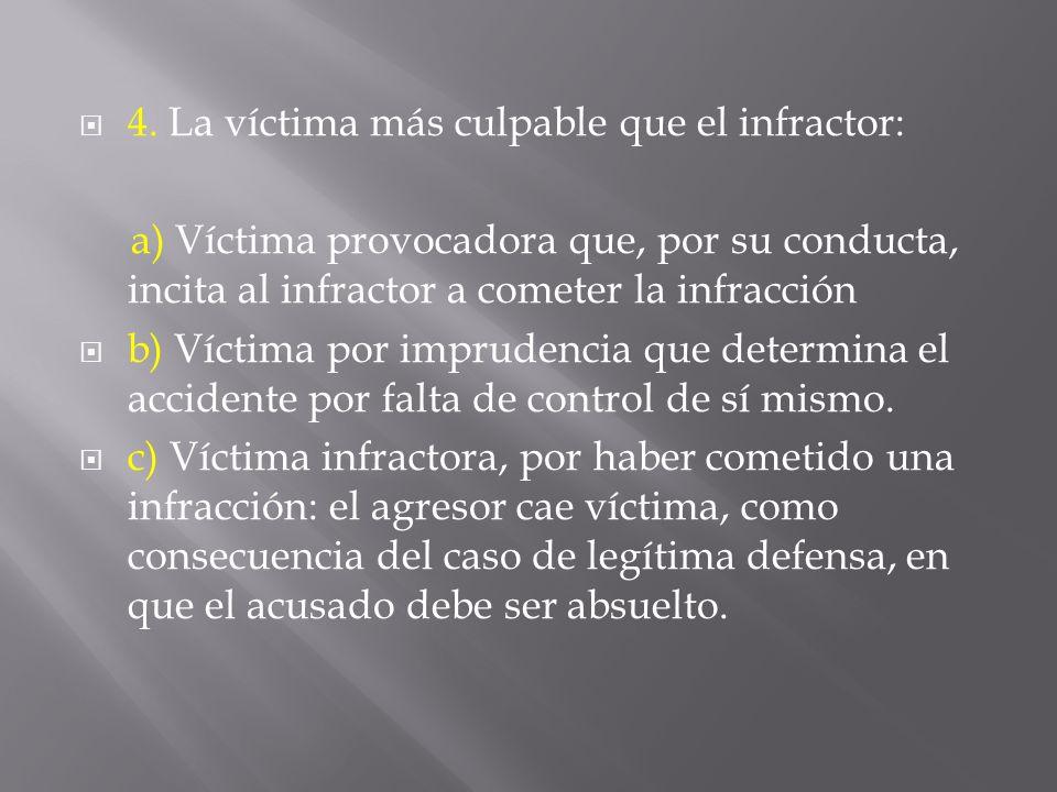 4. La víctima más culpable que el infractor: