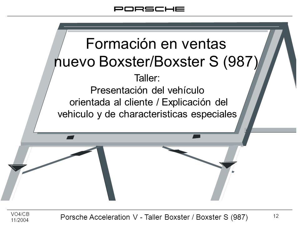 Formación en ventas nuevo Boxster/Boxster S (987)