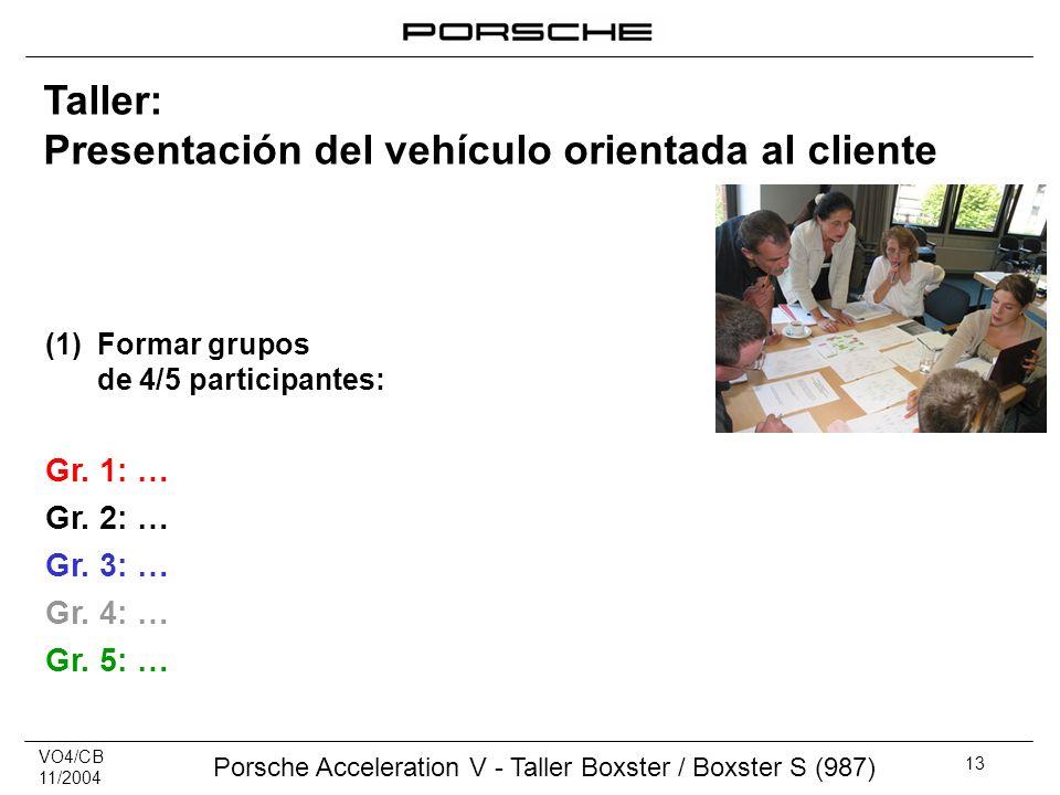 Taller: Presentación del vehículo orientada al cliente