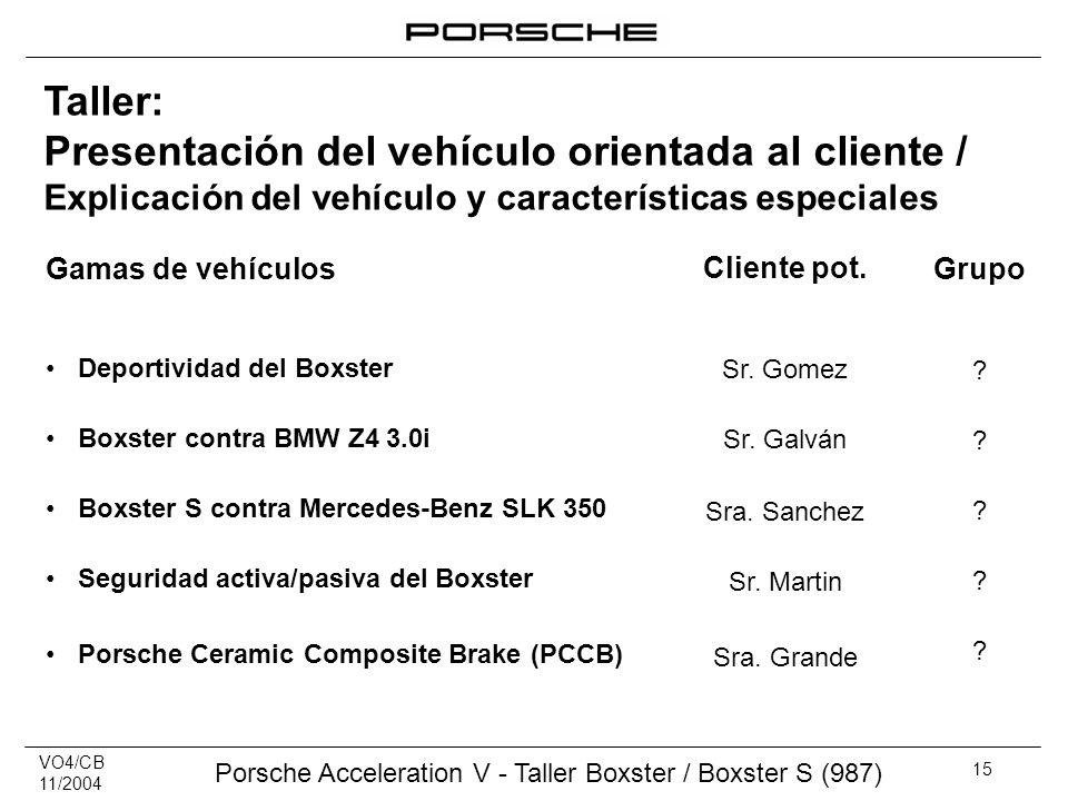‹header› ‹date/time› Taller: Presentación del vehículo orientada al cliente / Explicación del vehículo y características especiales.