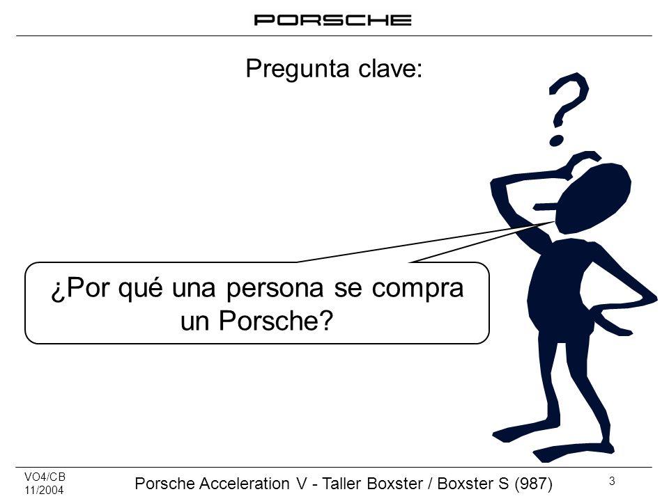 ¿Por qué una persona se compra un Porsche