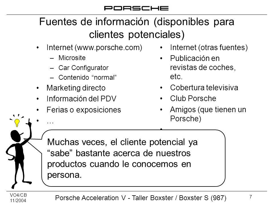 Fuentes de información (disponibles para clientes potenciales)