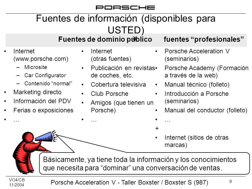 Fuentes de información (disponibles para USTED)