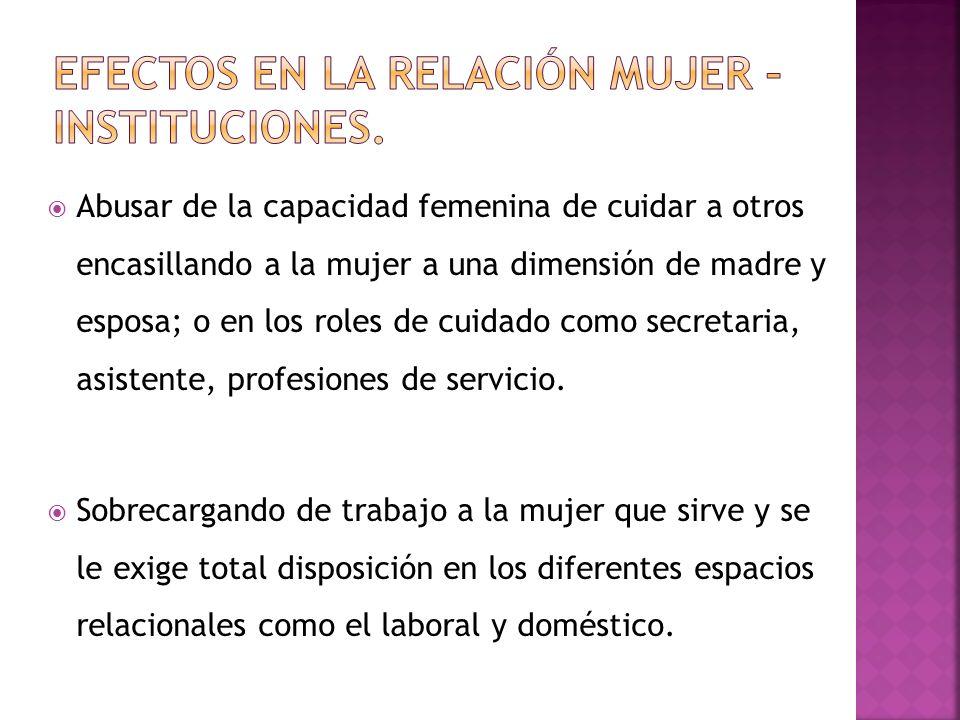 Efectos en la relación mujer – instituciones.