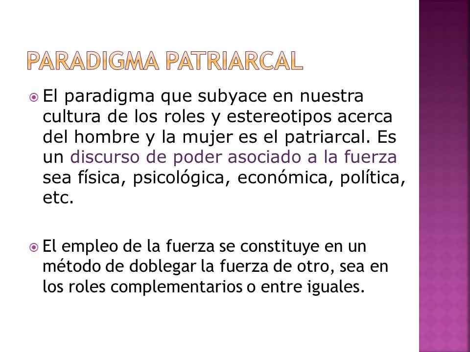Paradigma patriarcal