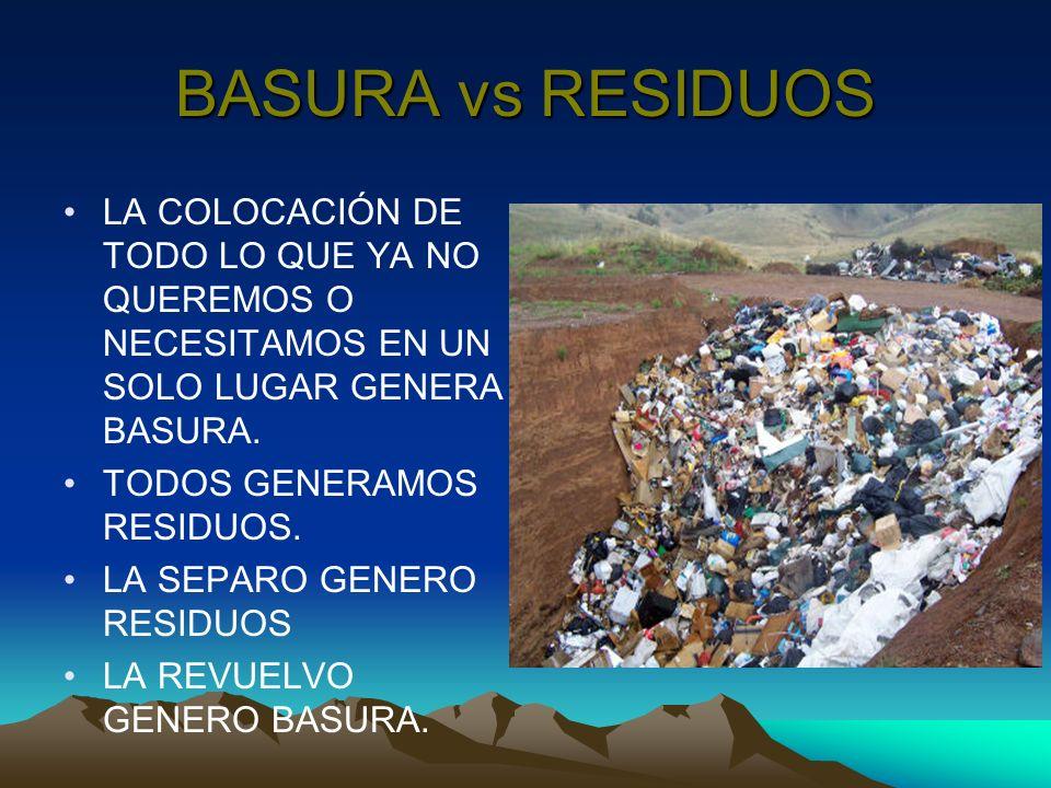 BASURA vs RESIDUOS LA COLOCACIÓN DE TODO LO QUE YA NO QUEREMOS O NECESITAMOS EN UN SOLO LUGAR GENERA BASURA.