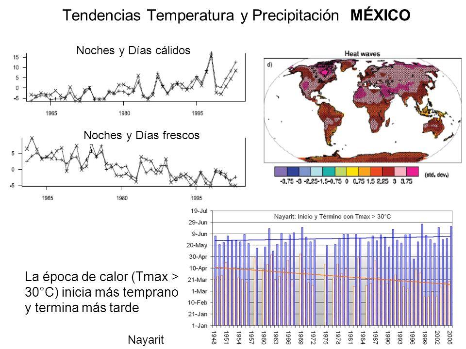Tendencias Temperatura y Precipitación MÉXICO