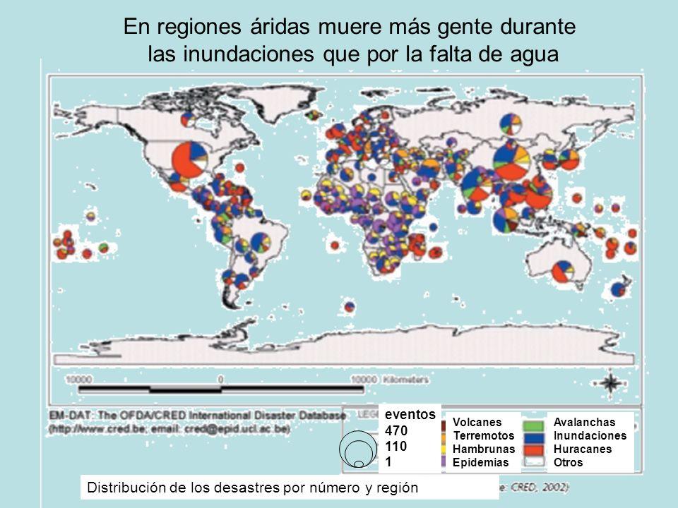 En regiones áridas muere más gente durante