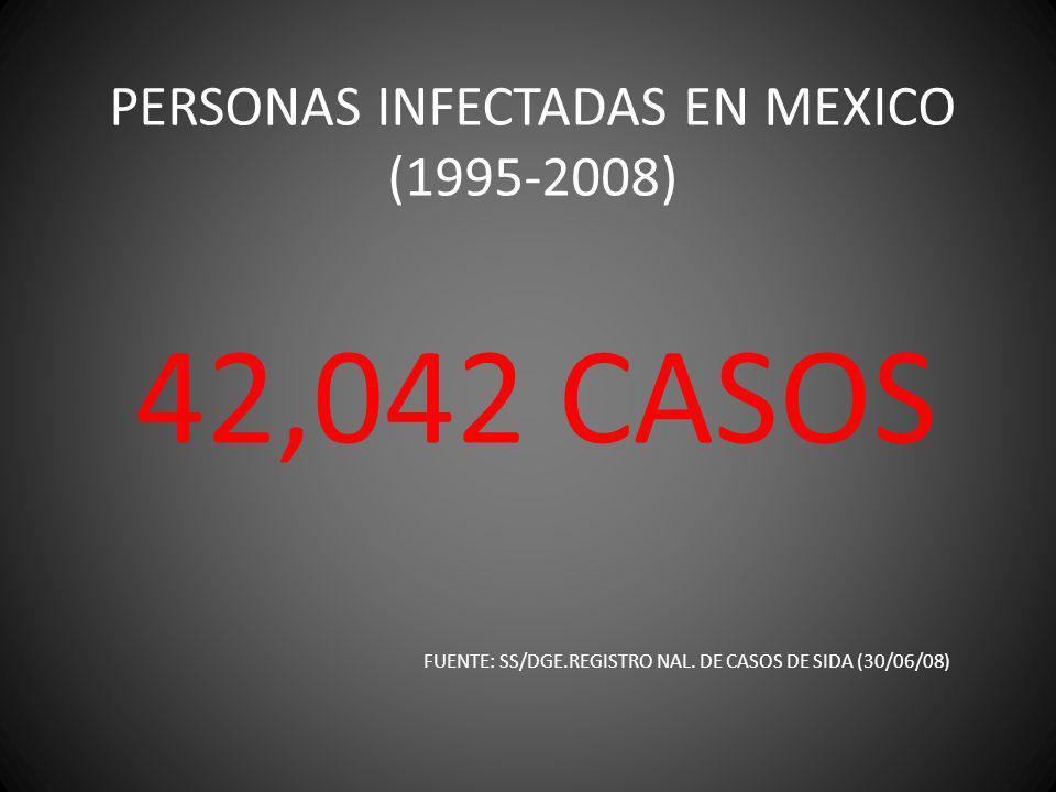 PERSONAS INFECTADAS EN MEXICO (1995-2008)