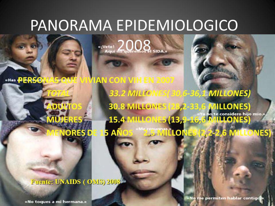 PANORAMA EPIDEMIOLOGICO 2008