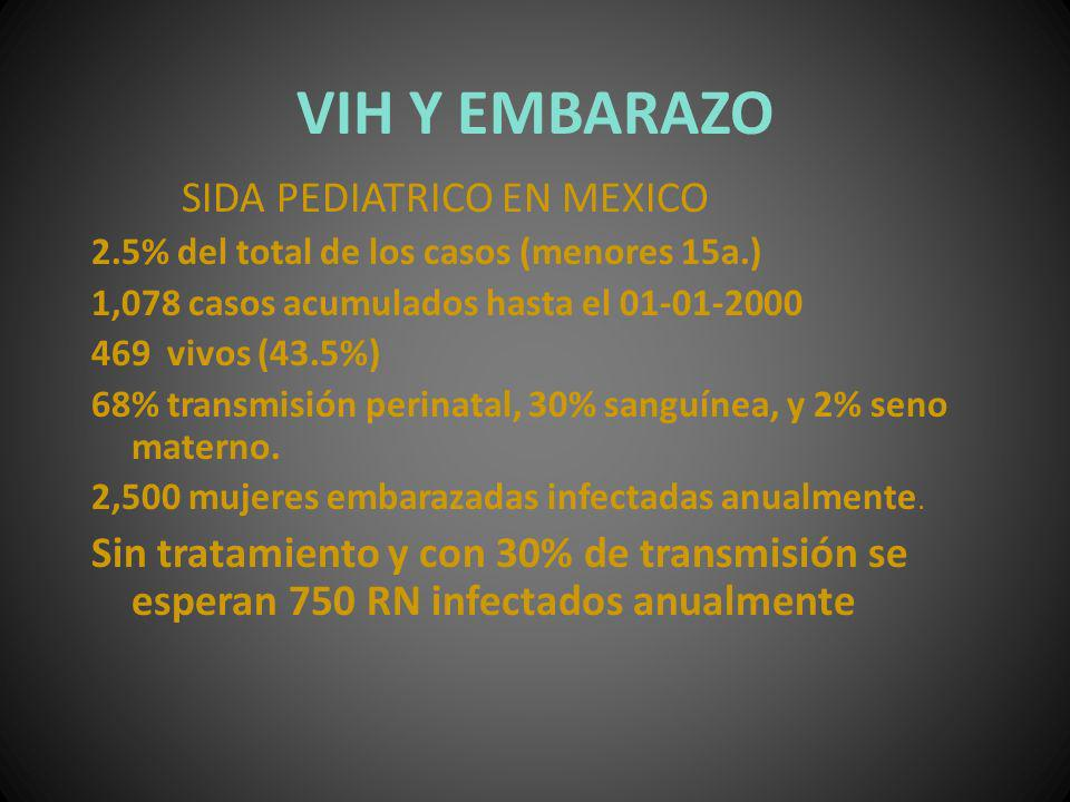 VIH Y EMBARAZO SIDA PEDIATRICO EN MEXICO