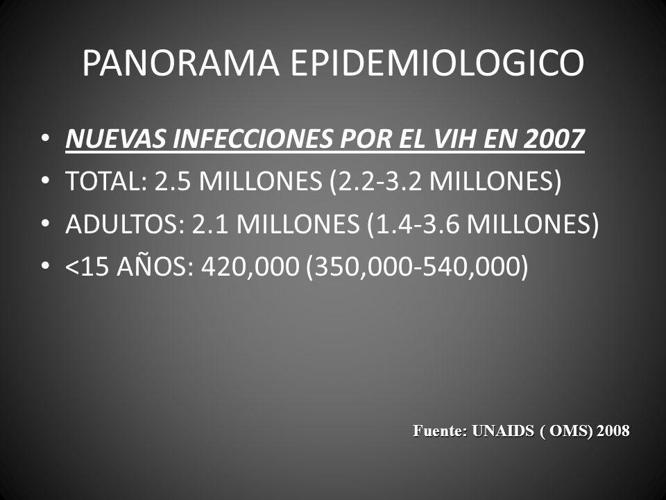 PANORAMA EPIDEMIOLOGICO