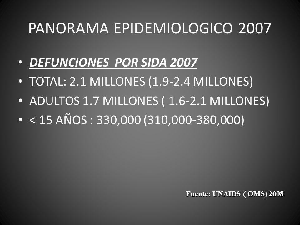 PANORAMA EPIDEMIOLOGICO 2007