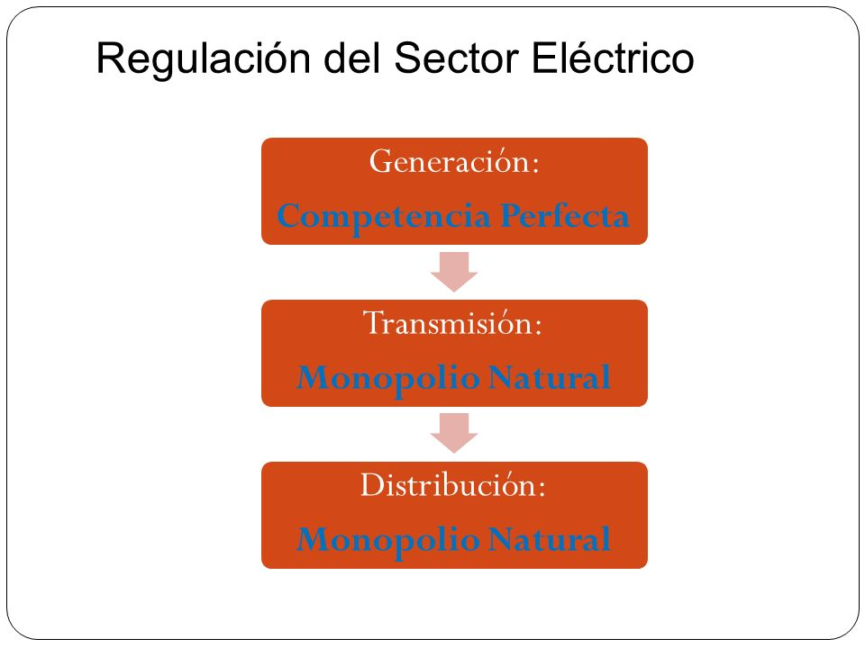 Regulación del Sector Eléctrico