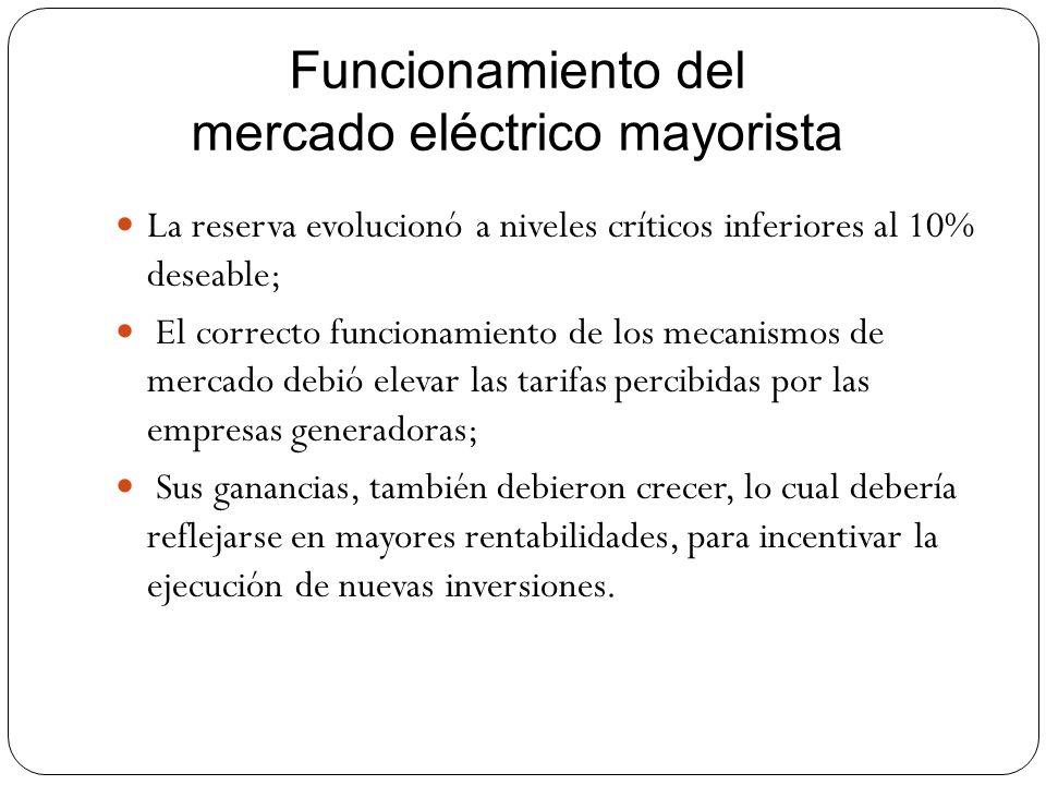 mercado eléctrico mayorista