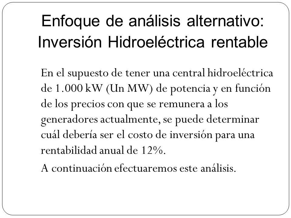 Enfoque de análisis alternativo: Inversión Hidroeléctrica rentable