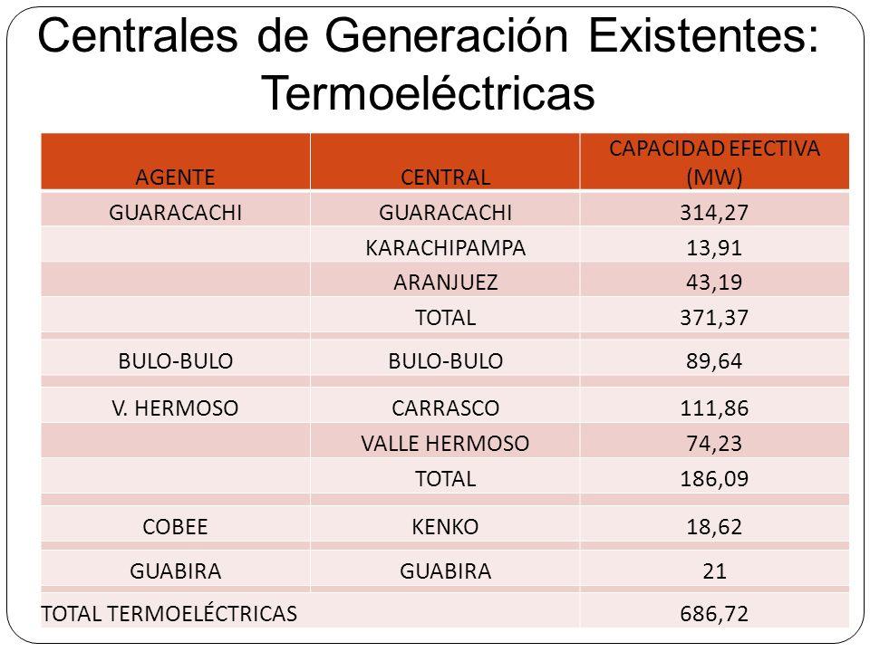 Centrales de Generación Existentes: Termoeléctricas