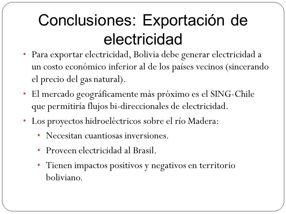 Conclusiones: Exportación de electricidad