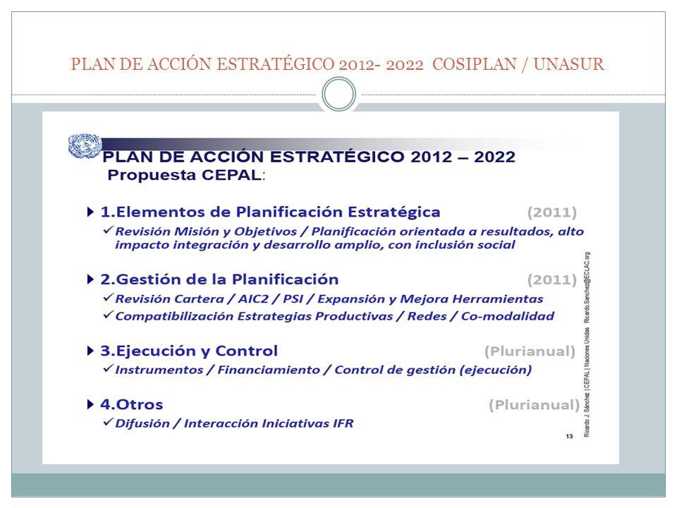 PLAN DE ACCIÓN ESTRATÉGICO 2012- 2022 COSIPLAN / UNASUR