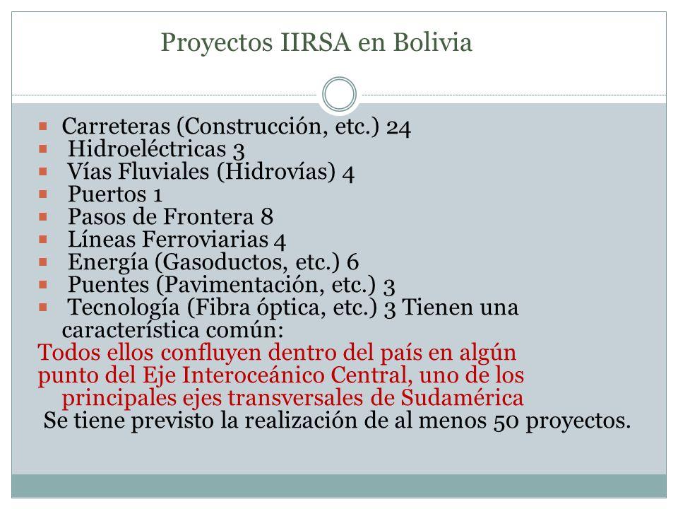 Proyectos IIRSA en Bolivia