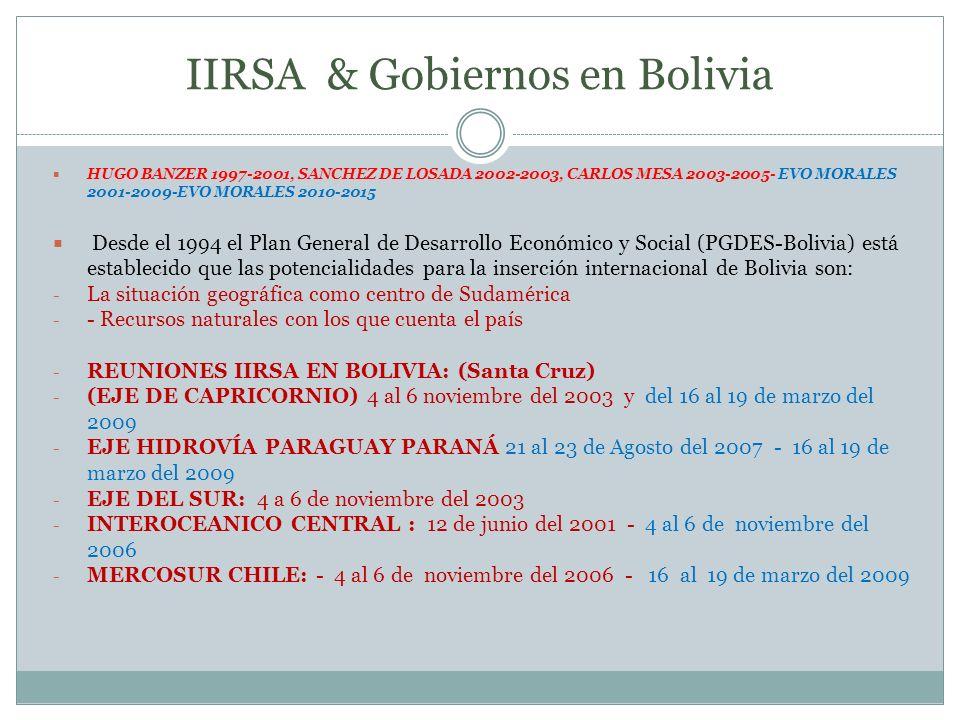 IIRSA & Gobiernos en Bolivia