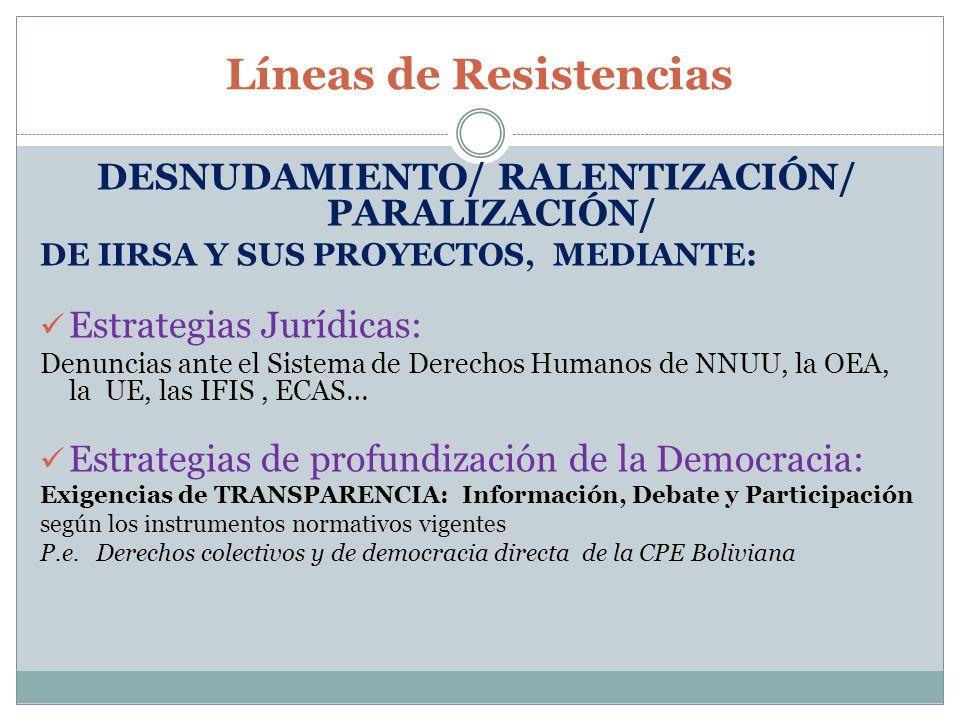 Líneas de Resistencias