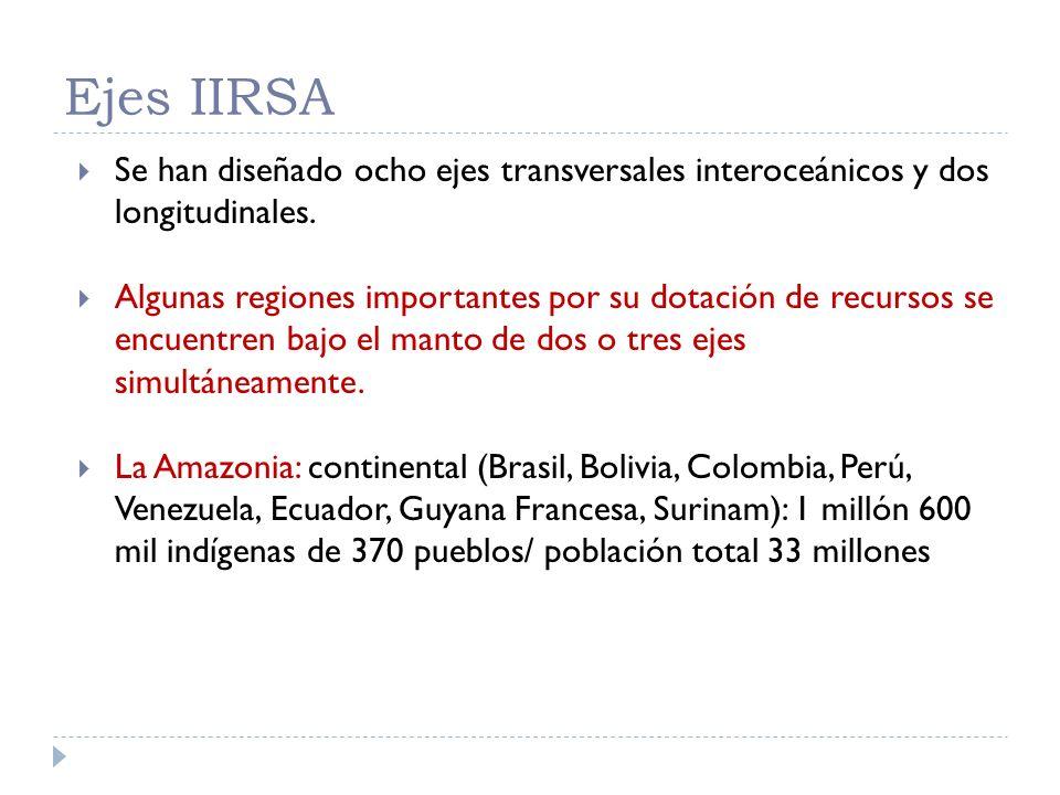 Ejes IIRSA Se han diseñado ocho ejes transversales interoceánicos y dos longitudinales.
