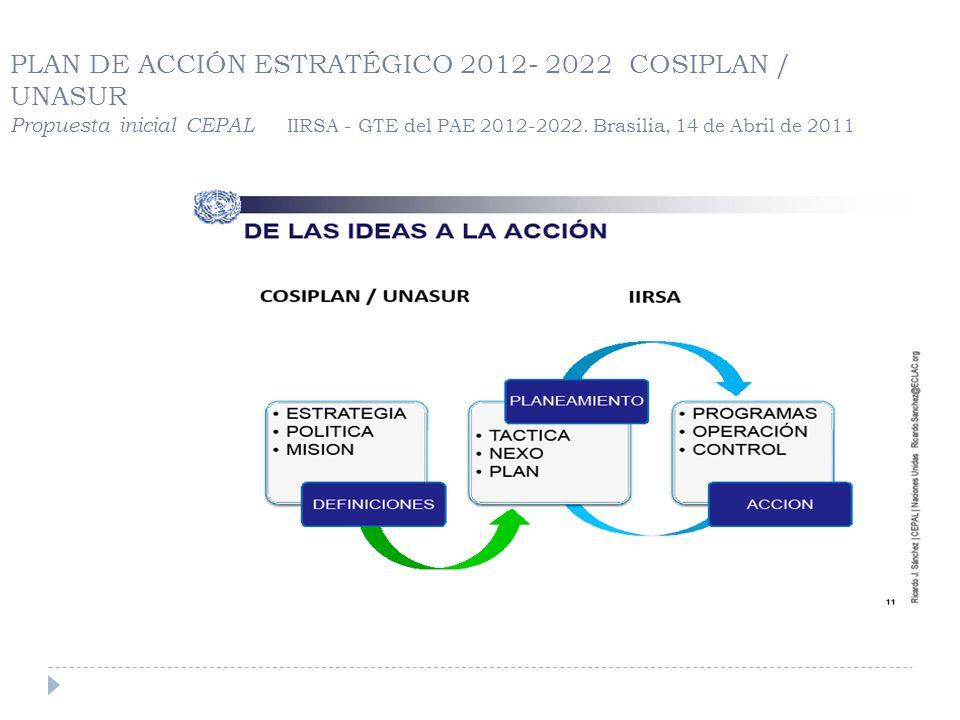 PLAN DE ACCIÓN ESTRATÉGICO 2012- 2022 COSIPLAN / UNASUR Propuesta inicial CEPAL IIRSA - GTE del PAE 2012-2022.