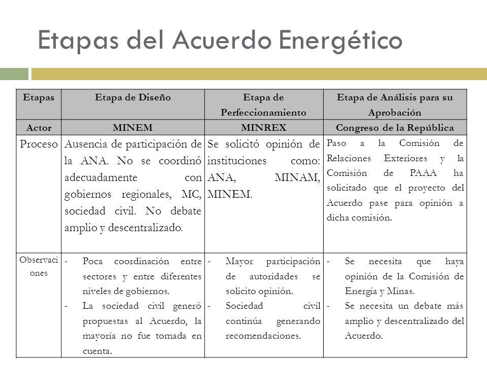 Etapas del Acuerdo Energético