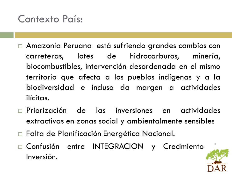 Contexto País:
